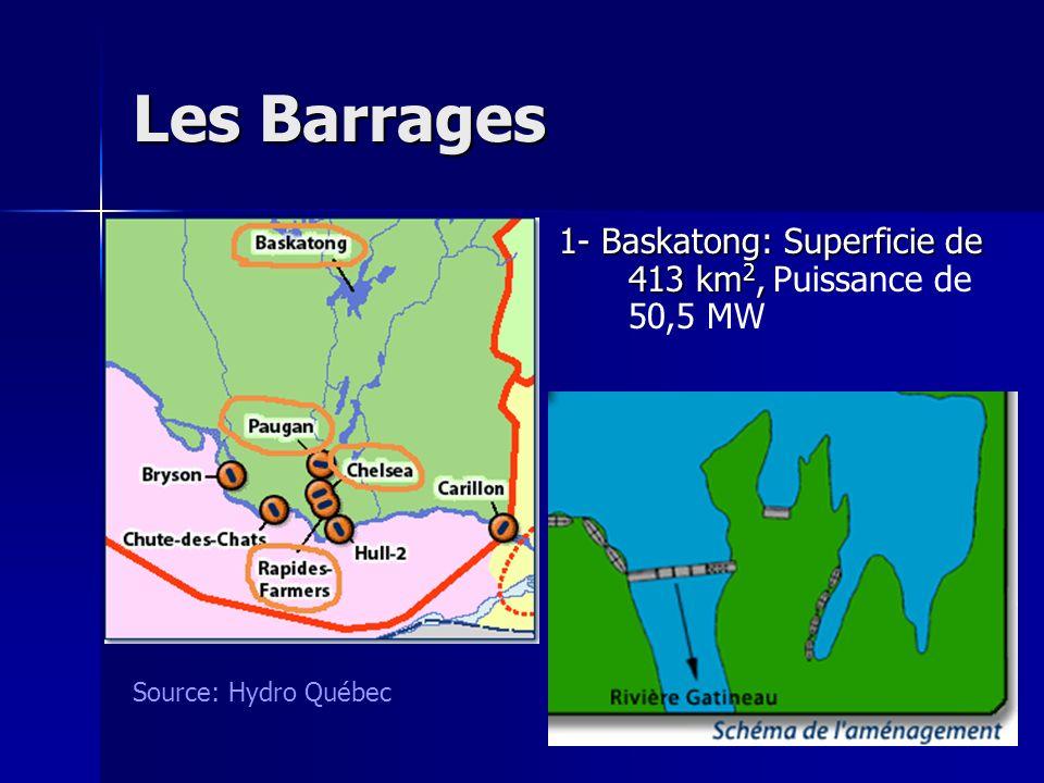 Les Barrages 1- Baskatong: Superficie de 413 km 2, 1- Baskatong: Superficie de 413 km 2, Puissance de 50,5 MW Source: Hydro Québec