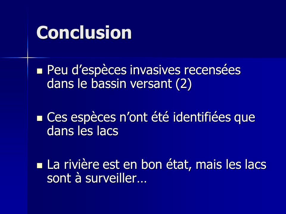 Conclusion Peu despèces invasives recensées dans le bassin versant (2) Peu despèces invasives recensées dans le bassin versant (2) Ces espèces nont ét