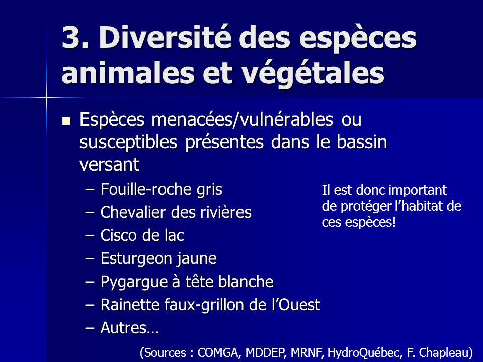3. Diversité des espèces animales et végétales Espèces menacées/vulnérables ou susceptibles présentes dans le bassin versant Espèces menacées/vulnérab