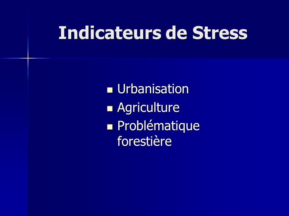Indicateurs de Stress Urbanisation Urbanisation Agriculture Agriculture Problématique forestière Problématique forestière