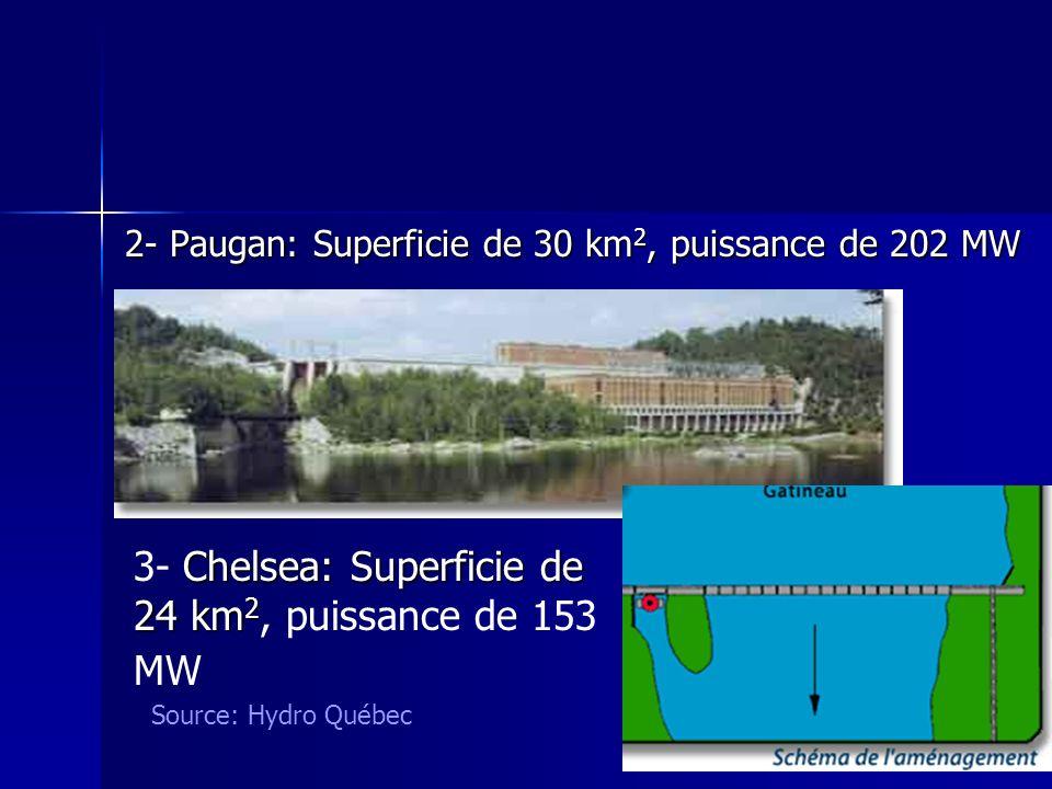 2- Paugan: Superficie de 30 km 2, puissance de 202 MW Chelsea: Superficie de 24 km 2 3- Chelsea: Superficie de 24 km 2, puissance de 153 MW Source: Hy