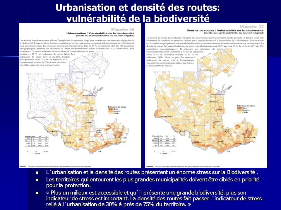Urbanisation et densité des routes: vulnérabilité de la biodiversité L`urbanisation et la densité des routes présentent un énorme stress sur la Biodiv