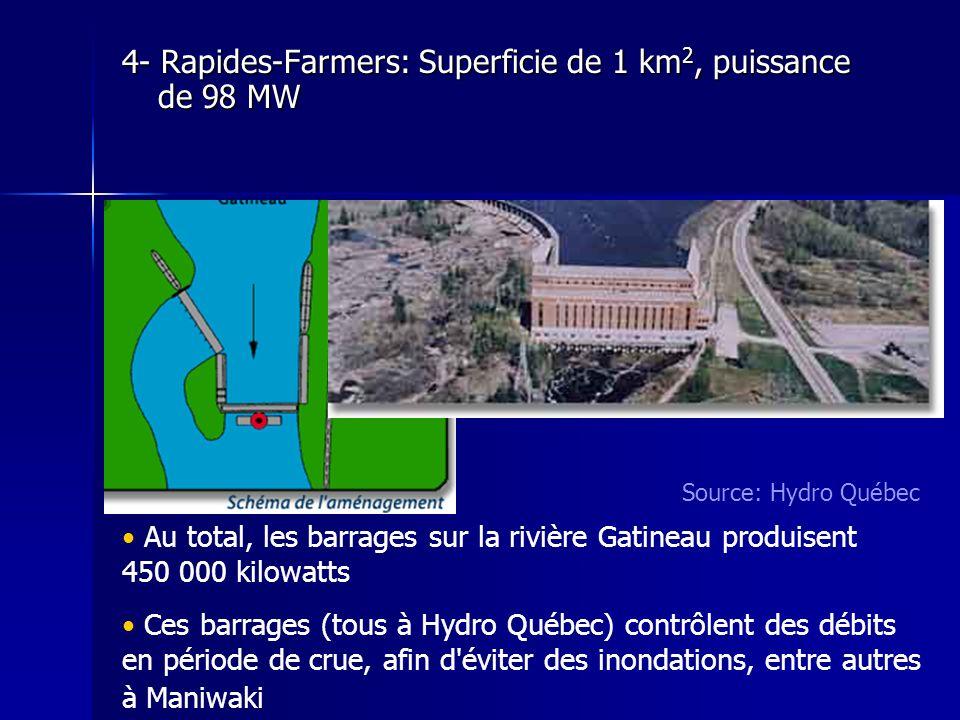 4- Rapides-Farmers: Superficie de 1 km 2, puissance de 98 MW Au total, les barrages sur la rivière Gatineau produisent 450 000 kilowatts Ces barrages