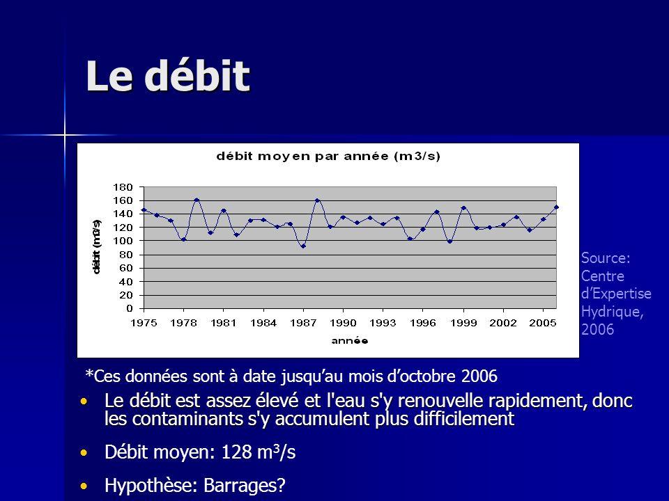 Le débit Le débit est assez élevé et l'eau s'y renouvelle rapidement, donc les contaminants s'y accumulent plus difficilementLe débit est assez élevé