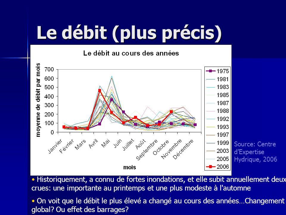 Le débit (plus précis) Source: Centre dExpertise Hydrique, 2006 Historiquement, a connu de fortes inondations, et elle subit annuellement deux crues: