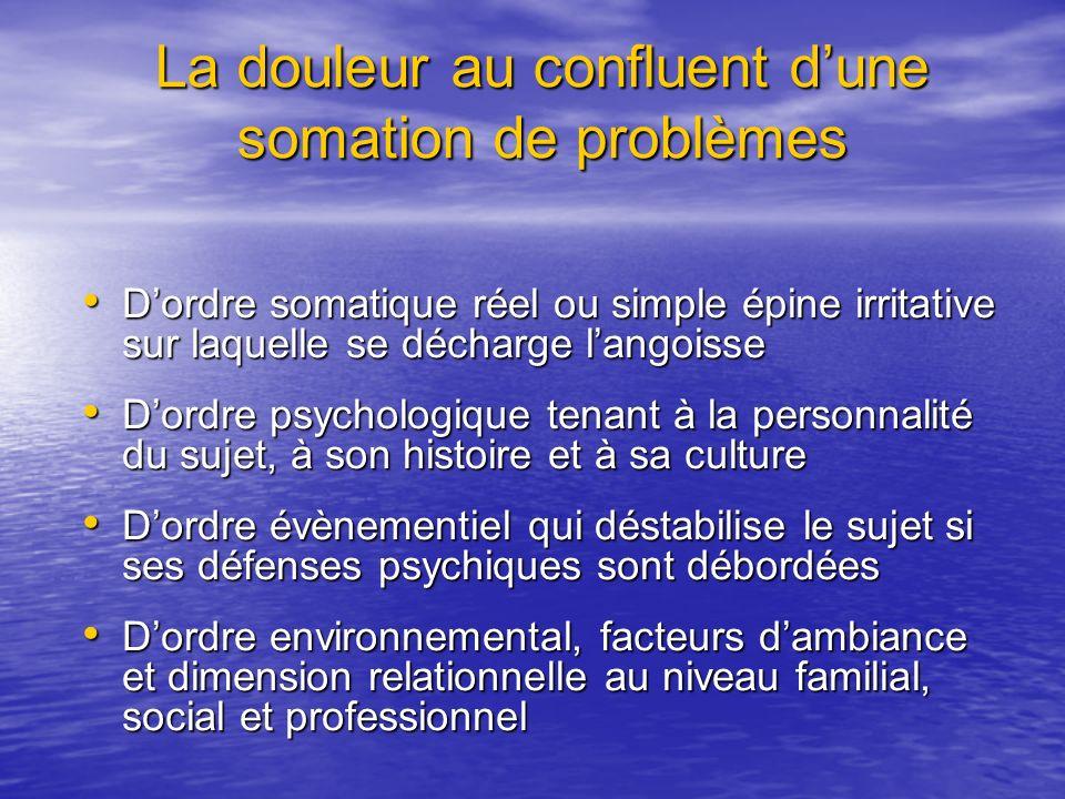 Étiologie de la douleur Douleur à dominance organique Douleur à dominance organique Douleur à dominance psychologique Douleur à dominance psychologique Douleur mixte Douleur mixte