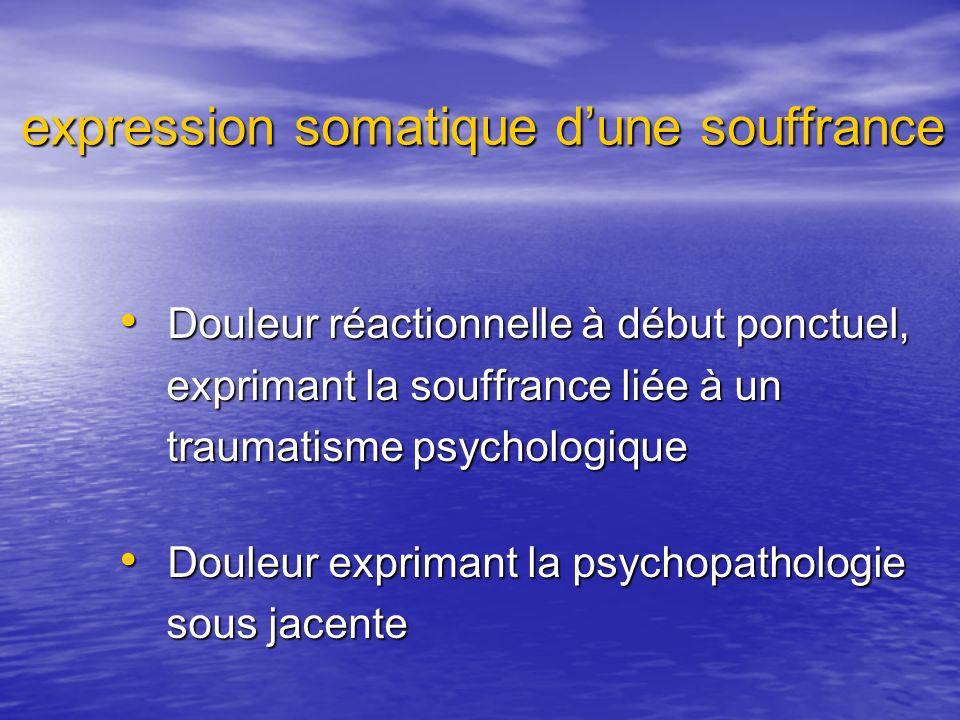 expression somatique dune souffrance Douleur réactionnelle à début ponctuel, Douleur réactionnelle à début ponctuel, exprimant la souffrance liée à un