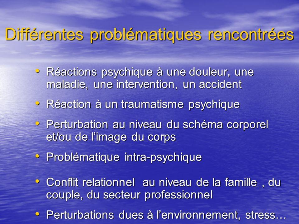 Différentes problématiques rencontrées Réactions psychique à une douleur, une maladie, une intervention, un accident Réactions psychique à une douleur