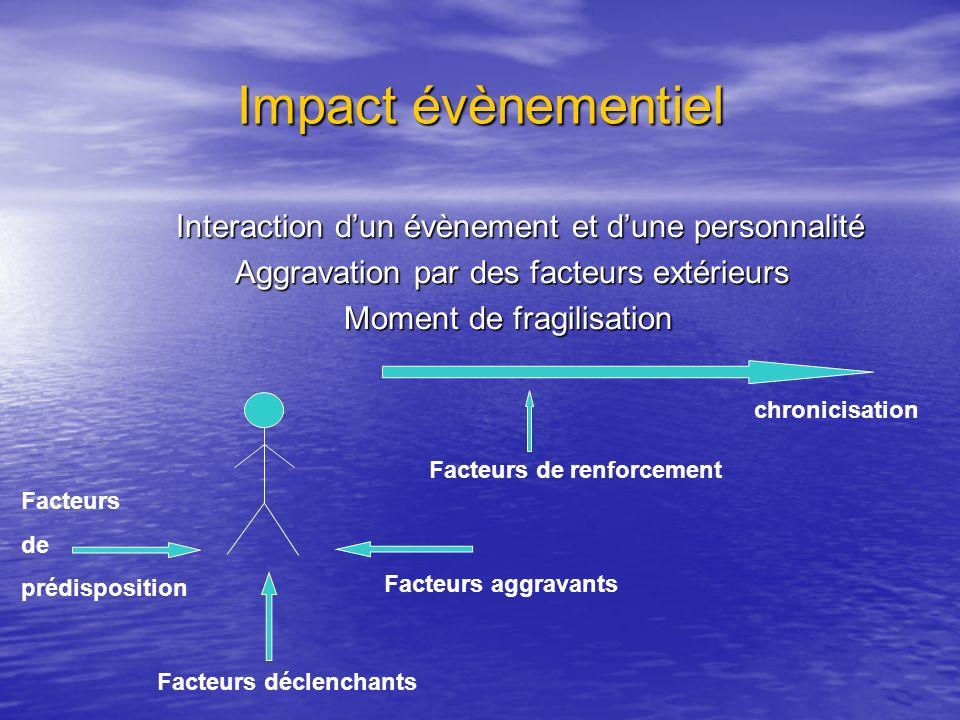 Impact évènementiel Interaction dun évènement et dune personnalité Interaction dun évènement et dune personnalité Aggravation par des facteurs extérie