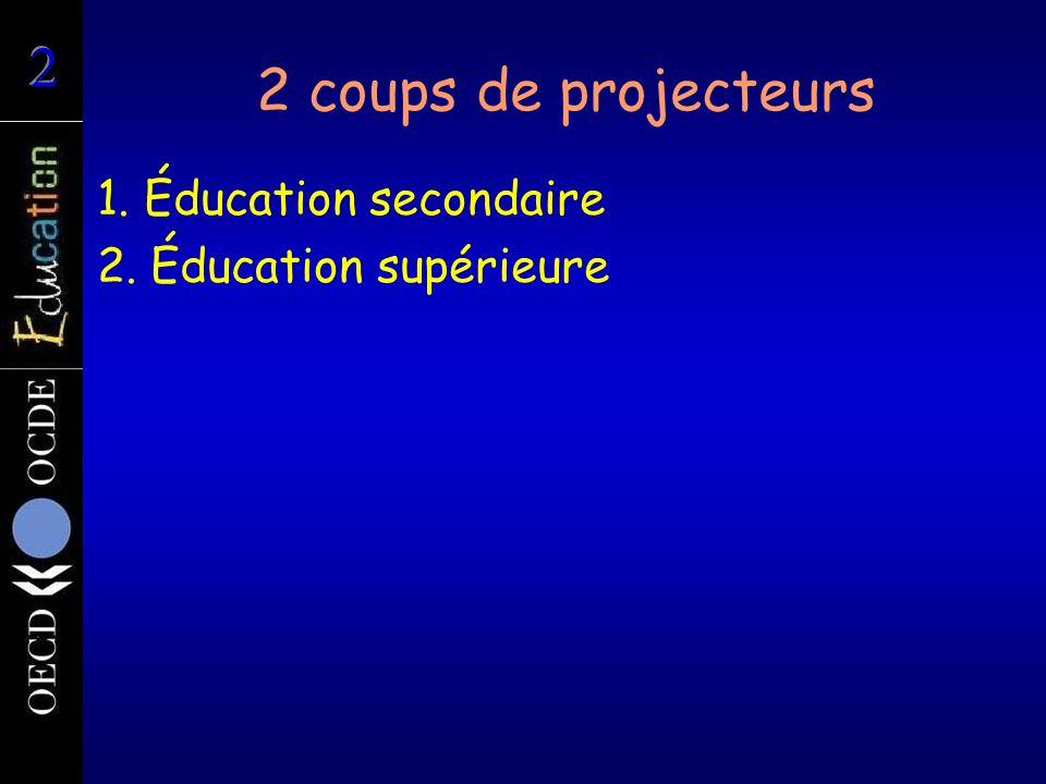 2 coups de projecteurs 1. Éducation secondaire 2. Éducation supérieure