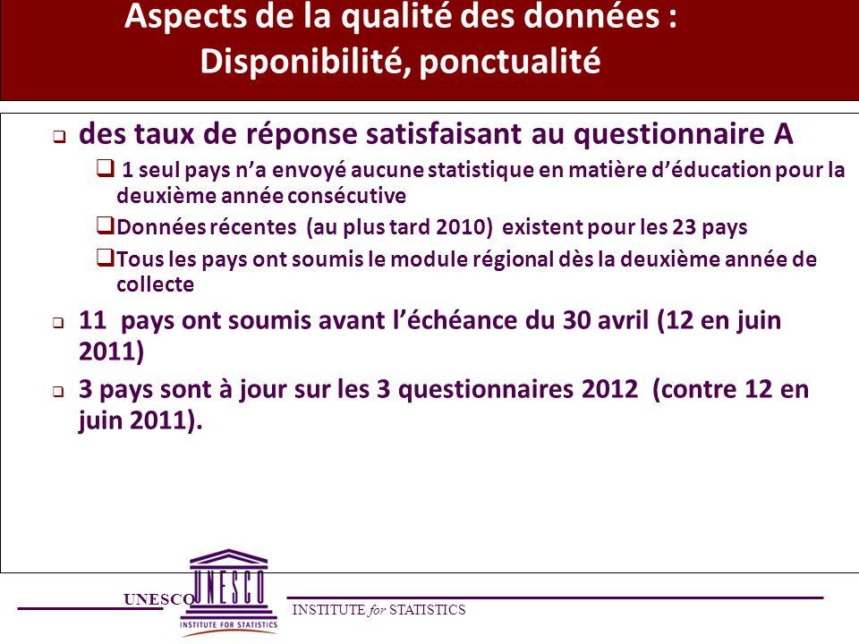UNESCO INSTITUTE for STATISTICS Aspects de la qualité des données : Disponibilité, ponctualité des taux de réponse satisfaisant au questionnaire A 1 s