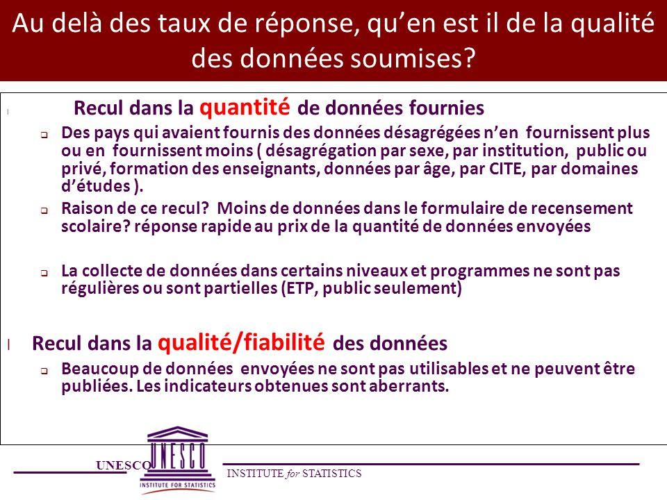 UNESCO INSTITUTE for STATISTICS Au delà des taux de réponse, quen est il de la qualité des données soumises? l Recul dans la quantité de données fourn