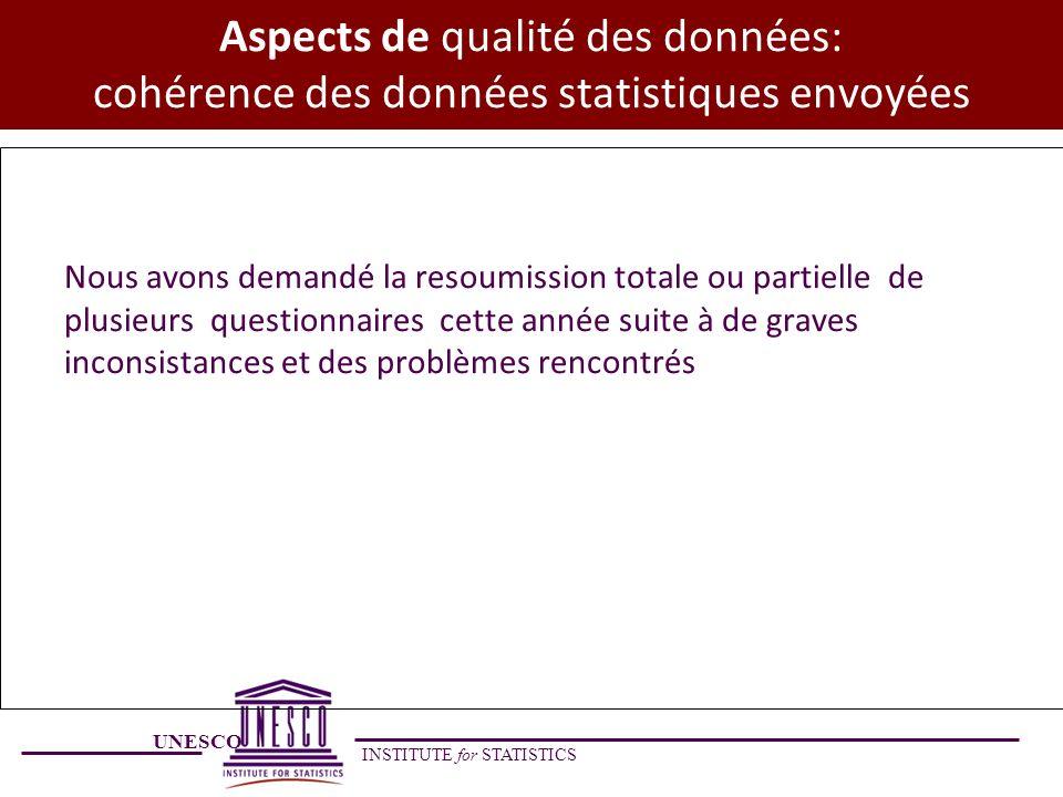 UNESCO INSTITUTE for STATISTICS Aspects de qualité des données: cohérence des données statistiques envoyées Nous avons demandé la resoumission totale