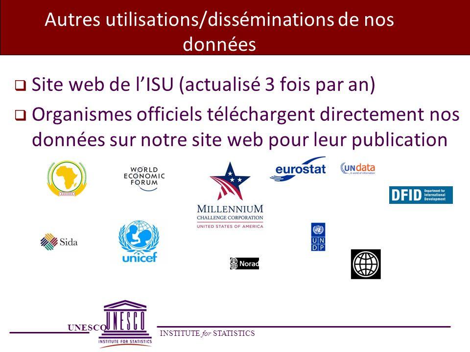 UNESCO INSTITUTE for STATISTICS Autres utilisations/disséminations de nos données Site web de lISU (actualisé 3 fois par an) Organismes officiels télé