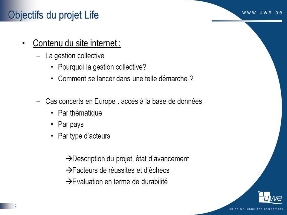 12 Objectifs du projet Life Contenu du site internet : –La gestion collective Pourquoi la gestion collective.