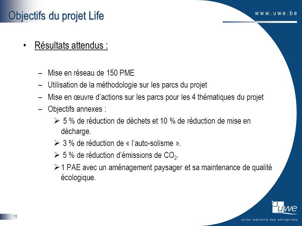 15 Objectifs du projet Life Résultats attendus : –Mise en réseau de 150 PME –Utilisation de la méthodologie sur les parcs du projet –Mise en œuvre dactions sur les parcs pour les 4 thématiques du projet –Objectifs annexes : 5 % de réduction de déchets et 10 % de réduction de mise en décharge.