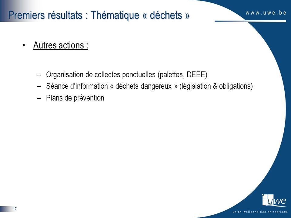17 Premiers résultats : Thématique « déchets » Autres actions : –Organisation de collectes ponctuelles (palettes, DEEE) –Séance dinformation « déchets dangereux » (législation & obligations) –Plans de prévention