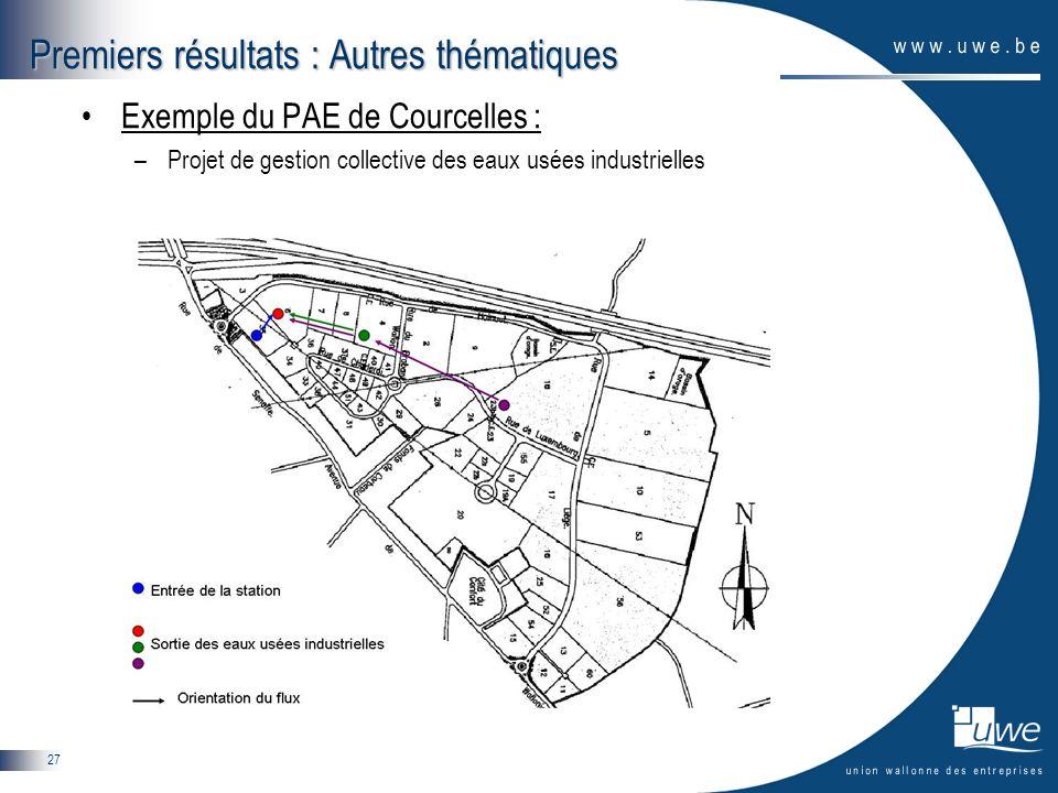 27 Premiers résultats : Autres thématiques Exemple du PAE de Courcelles : –Projet de gestion collective des eaux usées industrielles
