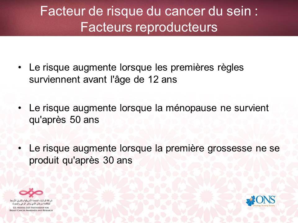 Facteur de risque du cancer du sein : Facteurs reproducteurs Le risque augmente lorsque les premières règles surviennent avant l'âge de 12 ans Le risq