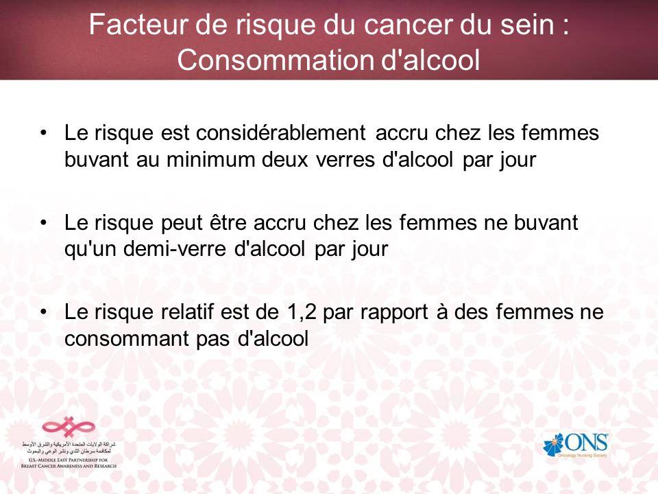 Facteur de risque du cancer du sein : Consommation d'alcool Le risque est considérablement accru chez les femmes buvant au minimum deux verres d'alcoo