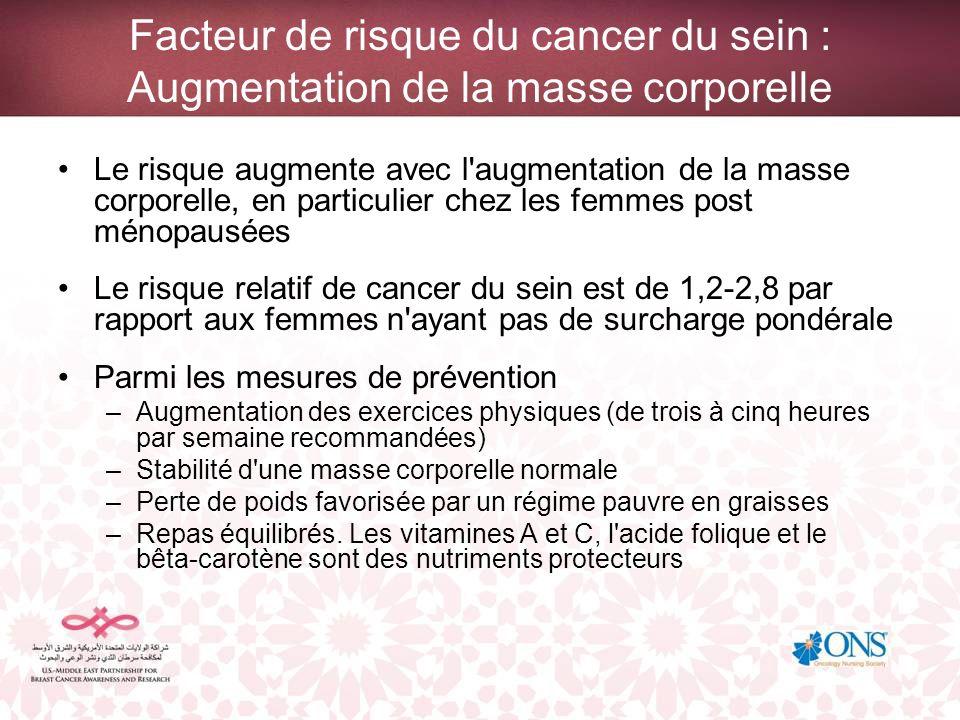 Facteur de risque du cancer du sein : Augmentation de la masse corporelle Le risque augmente avec l'augmentation de la masse corporelle, en particulie