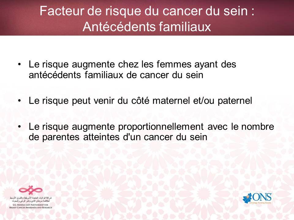 Facteur de risque du cancer du sein : Antécédents familiaux Le risque augmente chez les femmes ayant des antécédents familiaux de cancer du sein Le ri
