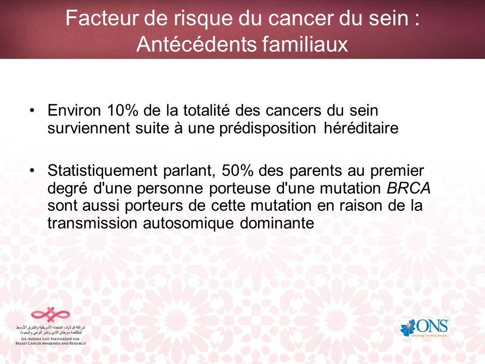 Facteur de risque du cancer du sein : Antécédents familiaux Environ 10% de la totalité des cancers du sein surviennent suite à une prédisposition héré