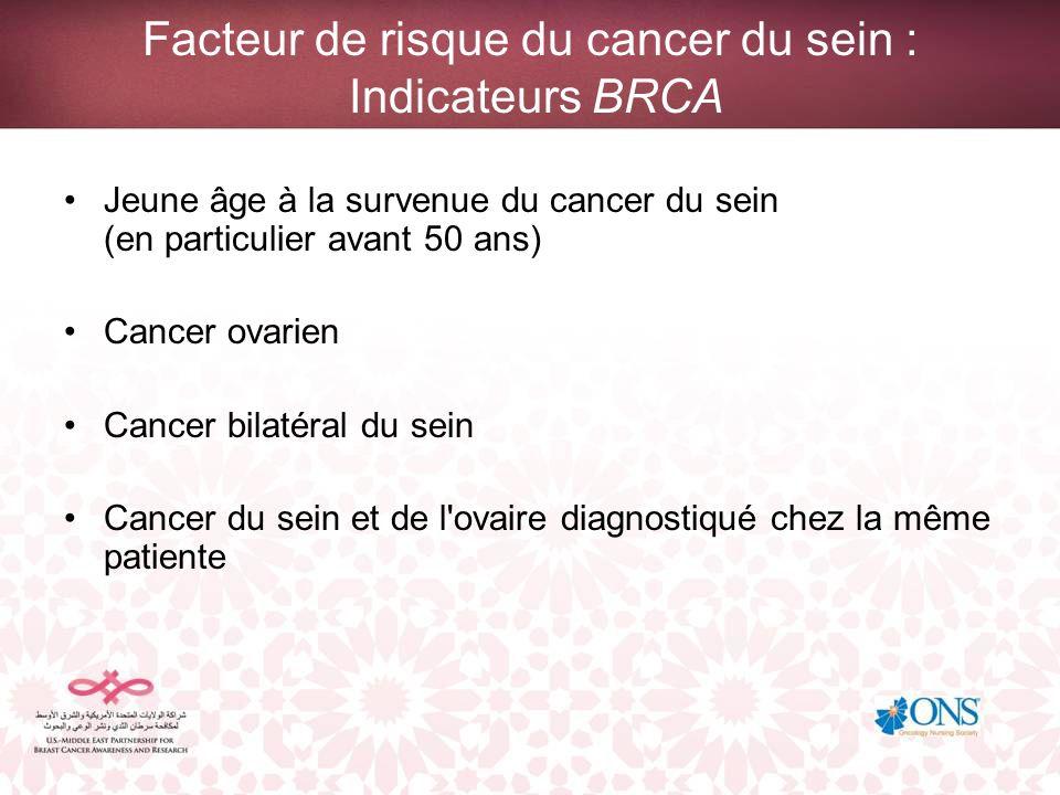 Facteur de risque du cancer du sein : Indicateurs BRCA Jeune âge à la survenue du cancer du sein (en particulier avant 50 ans) Cancer ovarien Cancer b