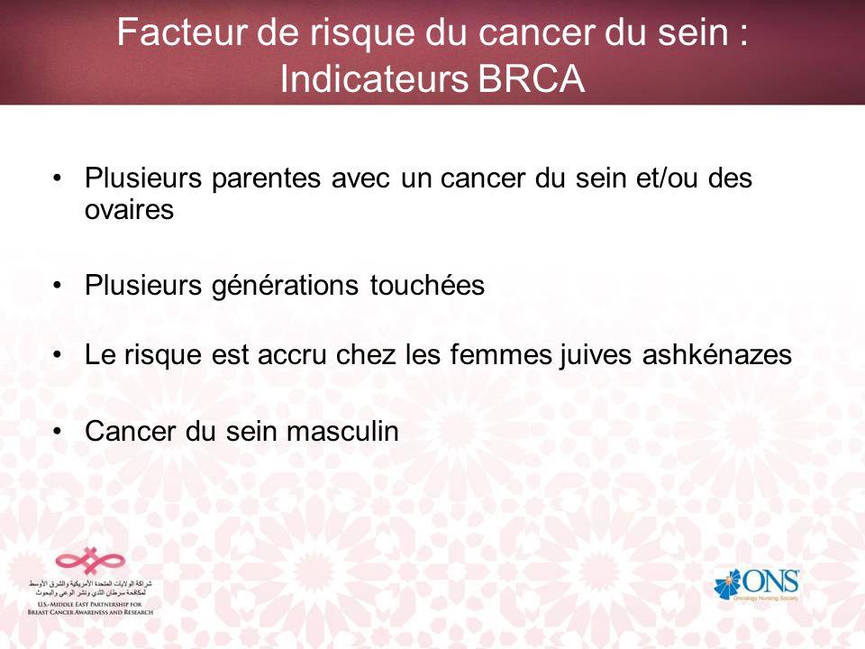 Facteur de risque du cancer du sein : Indicateurs BRCA Plusieurs parentes avec un cancer du sein et/ou des ovaires Plusieurs générations touchées Le r