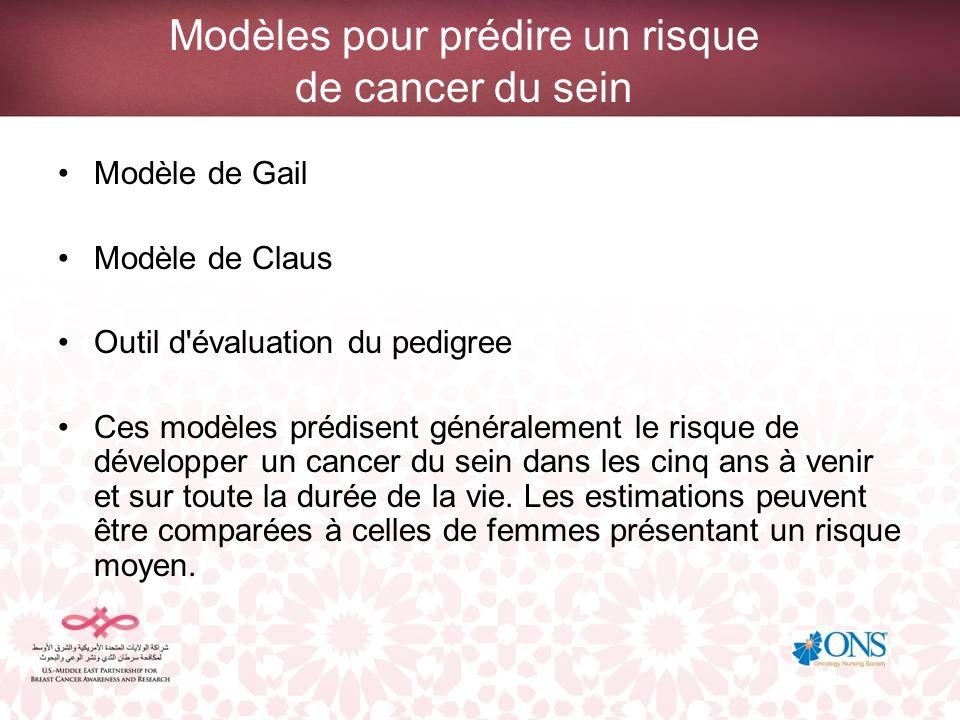 Modèles pour prédire un risque de cancer du sein Modèle de Gail Modèle de Claus Outil d'évaluation du pedigree Ces modèles prédisent généralement le r