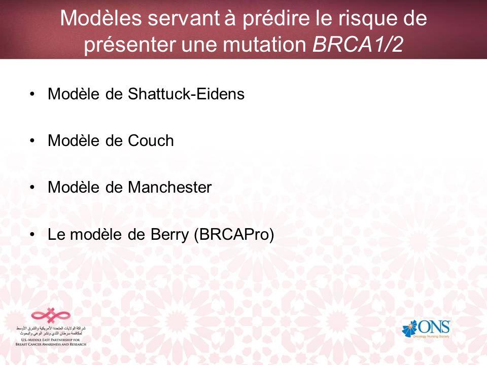 Modèles servant à prédire le risque de présenter une mutation BRCA1/2 Modèle de Shattuck-Eidens Modèle de Couch Modèle de Manchester Le modèle de Berr