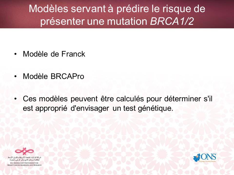 Modèles servant à prédire le risque de présenter une mutation BRCA1/2 Modèle de Franck Modèle BRCAPro Ces modèles peuvent être calculés pour détermine
