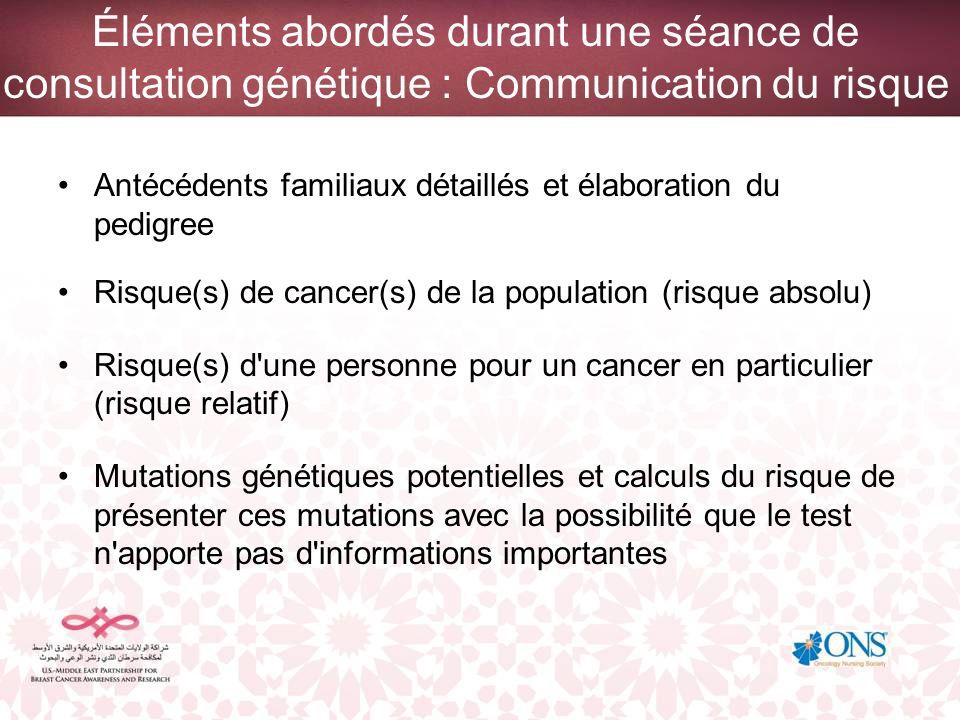 Éléments abordés durant une séance de consultation génétique : Communication du risque Antécédents familiaux détaillés et élaboration du pedigree Risq