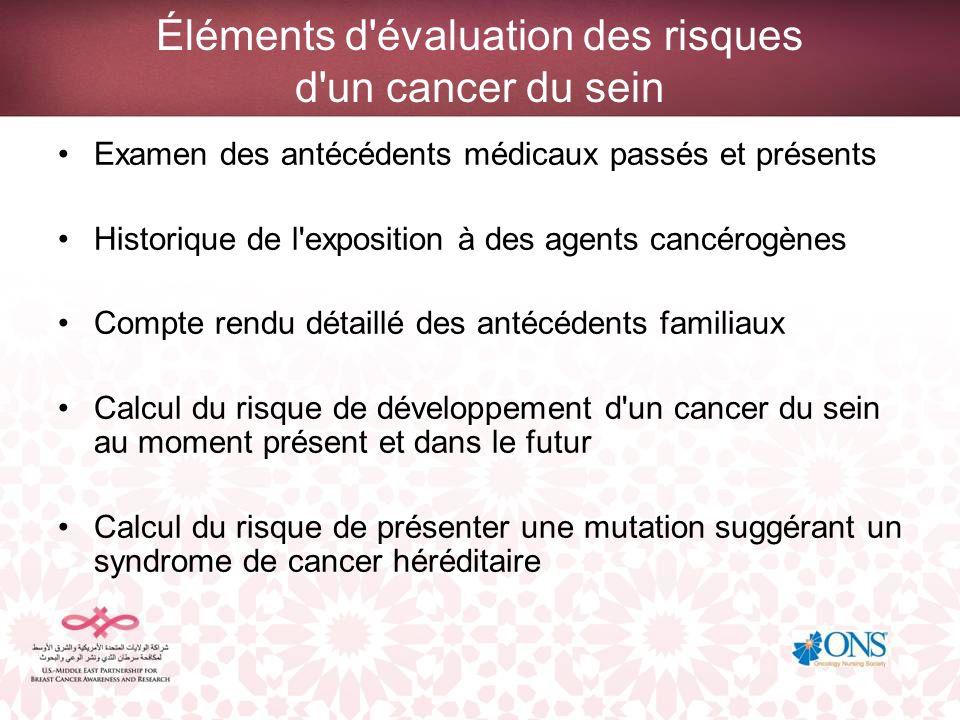 Éléments d'évaluation des risques d'un cancer du sein Examen des antécédents médicaux passés et présents Historique de l'exposition à des agents cancé