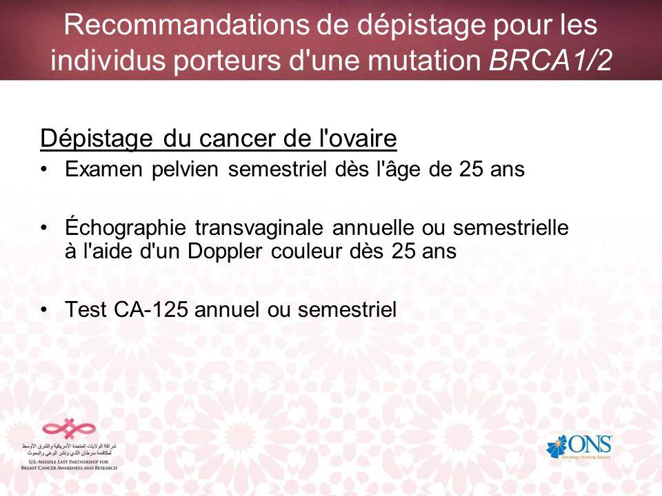 Recommandations de dépistage pour les individus porteurs d'une mutation BRCA1/2 Dépistage du cancer de l'ovaire Examen pelvien semestriel dès l'âge de