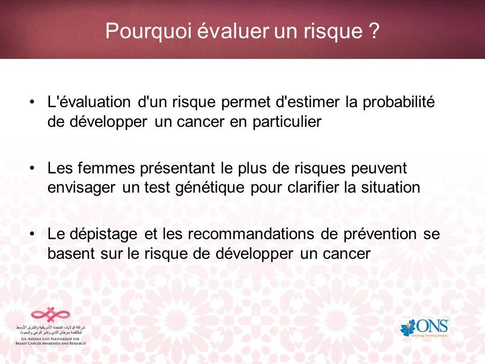 Pourquoi évaluer un risque ? L'évaluation d'un risque permet d'estimer la probabilité de développer un cancer en particulier Les femmes présentant le
