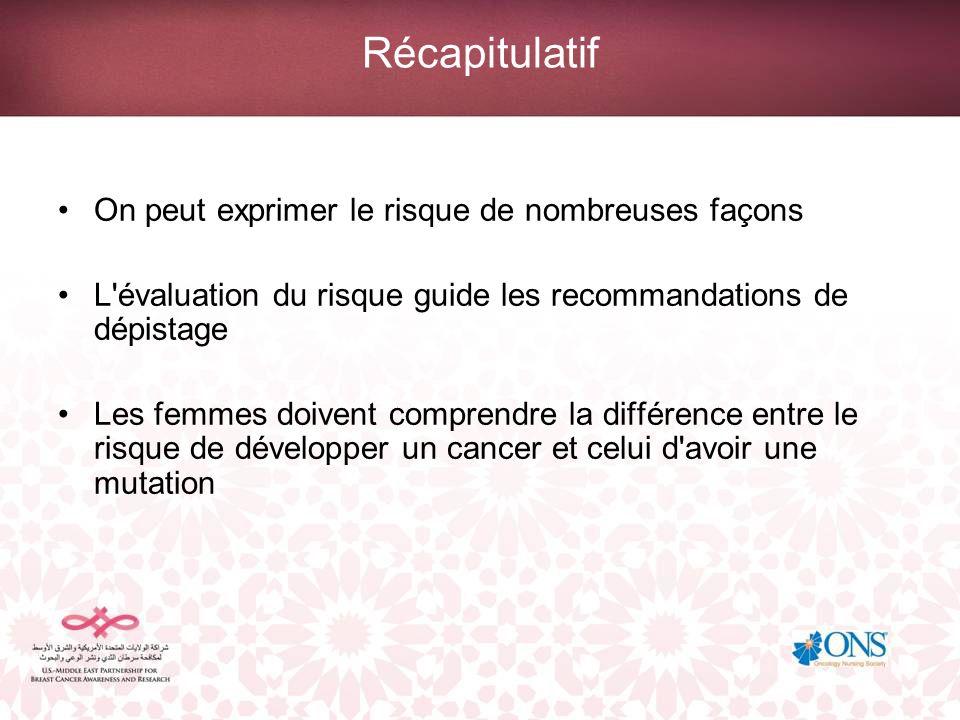 Récapitulatif On peut exprimer le risque de nombreuses façons L'évaluation du risque guide les recommandations de dépistage Les femmes doivent compren