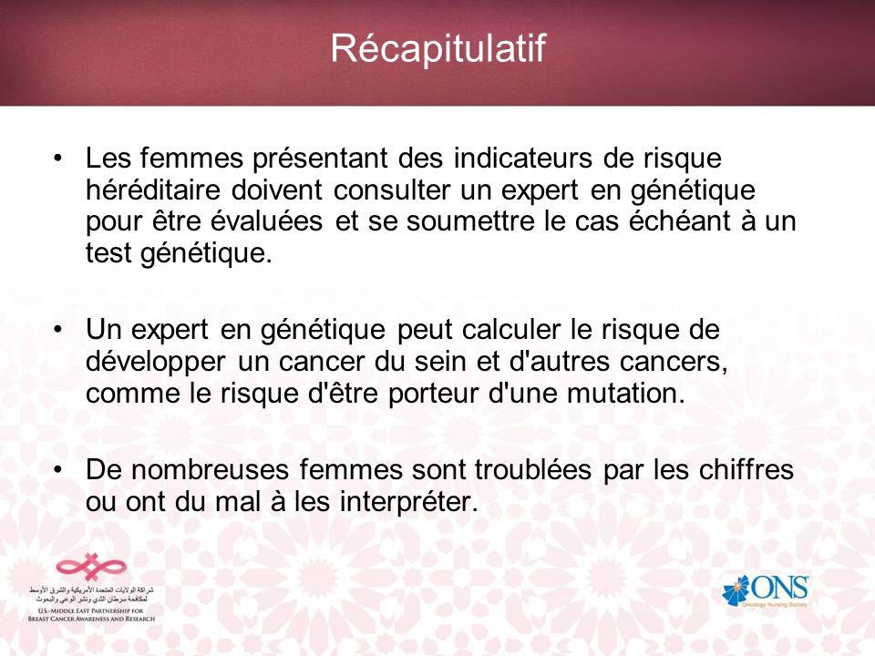 Récapitulatif Les femmes présentant des indicateurs de risque héréditaire doivent consulter un expert en génétique pour être évaluées et se soumettre