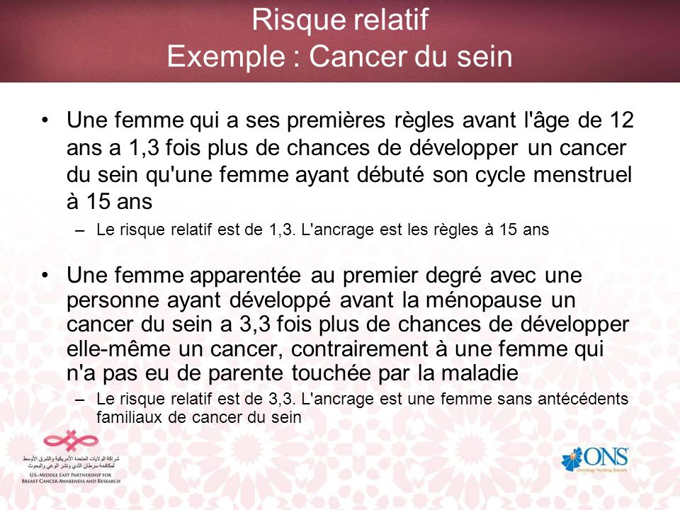 Risque relatif Exemple : Cancer du sein Une femme qui a ses premières règles avant l'âge de 12 ans a 1,3 fois plus de chances de développer un cancer