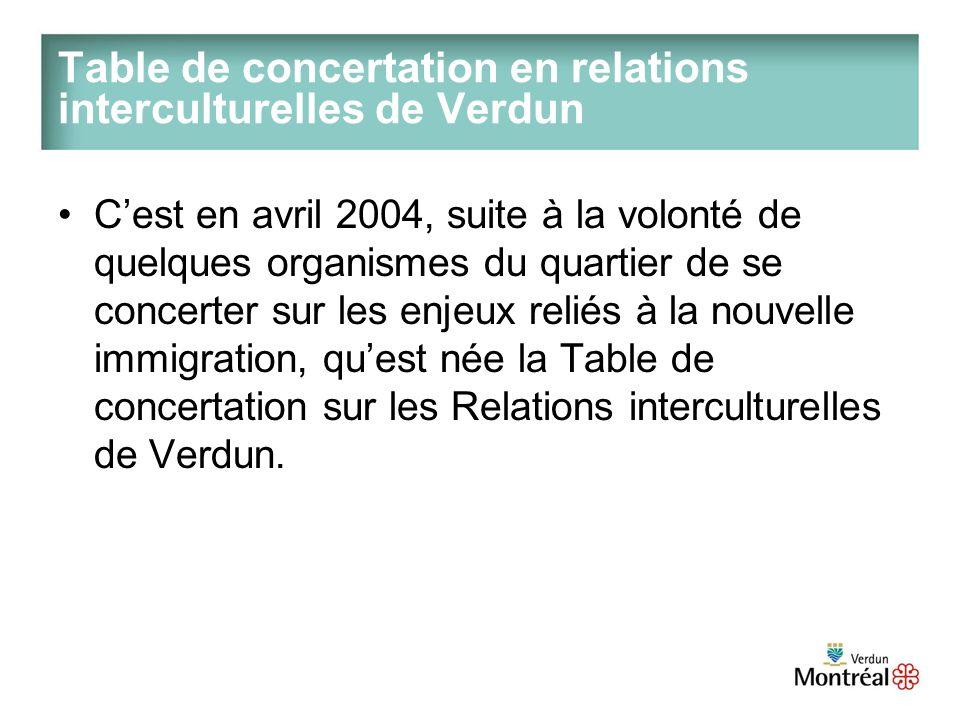 Table de concertation en relations interculturelles de Verdun Cest en avril 2004, suite à la volonté de quelques organismes du quartier de se concerter sur les enjeux reliés à la nouvelle immigration, quest née la Table de concertation sur les Relations interculturelles de Verdun.