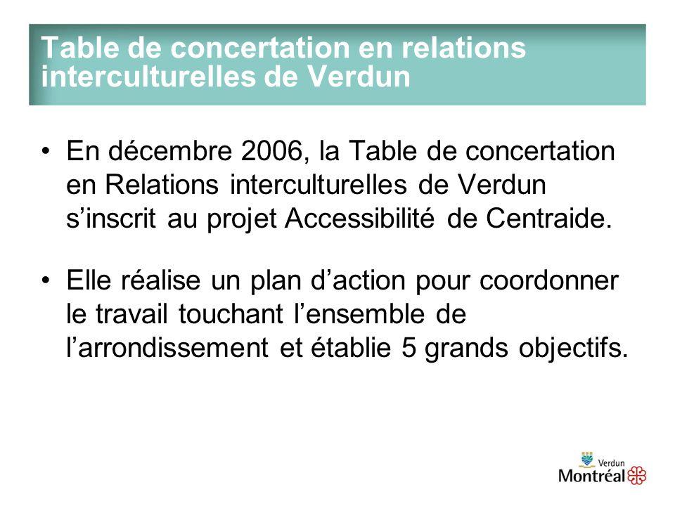 Table de concertation en relations interculturelles de Verdun En décembre 2006, la Table de concertation en Relations interculturelles de Verdun sinscrit au projet Accessibilité de Centraide.