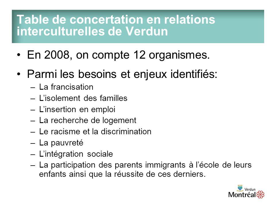 Table de concertation en relations interculturelles de Verdun En 2008, on compte 12 organismes.