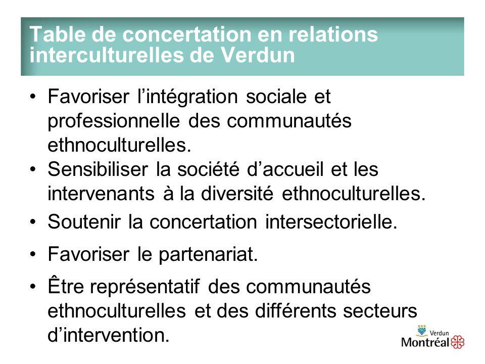 Table de concertation en relations interculturelles de Verdun Favoriser lintégration sociale et professionnelle des communautés ethnoculturelles.