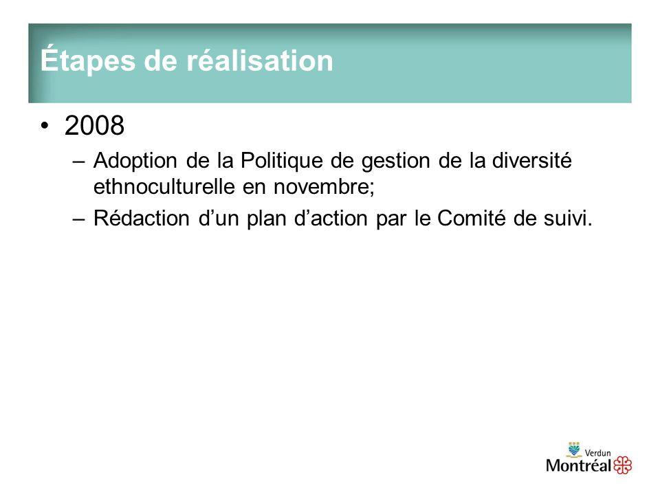 Étapes de réalisation 2008 –Adoption de la Politique de gestion de la diversité ethnoculturelle en novembre; –Rédaction dun plan daction par le Comité de suivi.