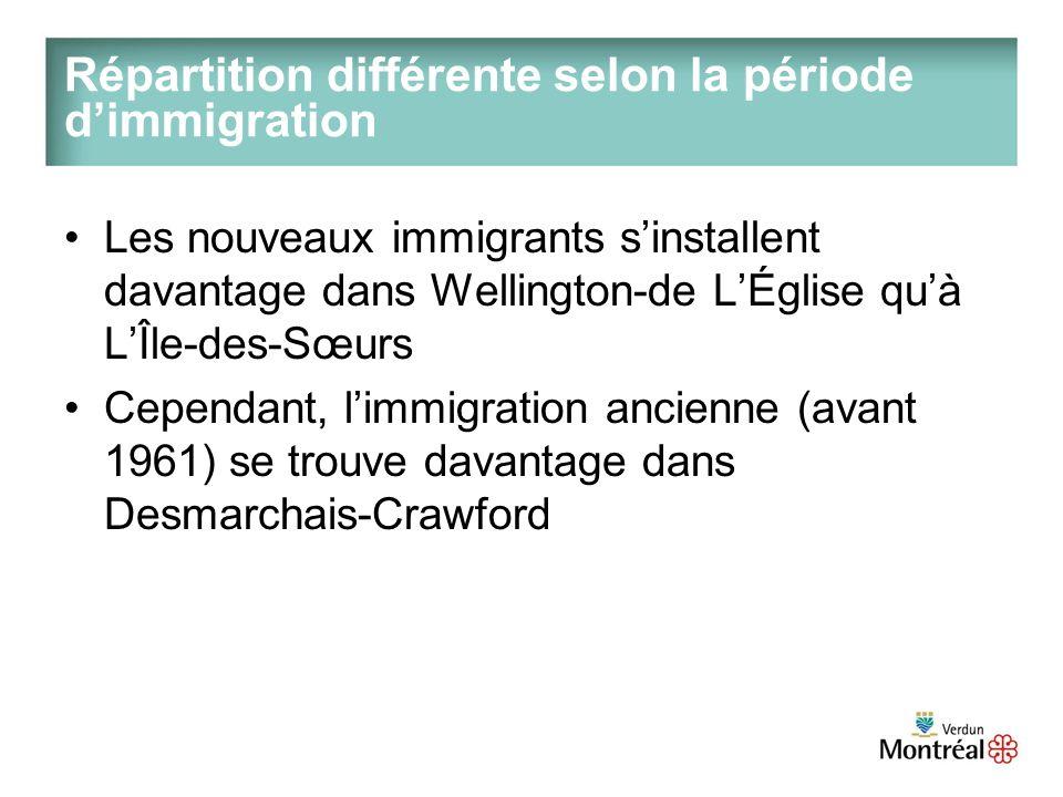 Répartition différente selon la période dimmigration Les nouveaux immigrants sinstallent davantage dans Wellington-de LÉglise quà LÎle-des-Sœurs Cependant, limmigration ancienne (avant 1961) se trouve davantage dans Desmarchais-Crawford