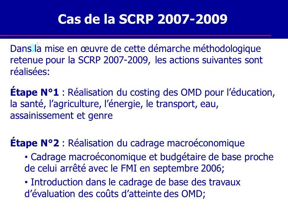9 Démarche dopérationnalisation des OMD (5/5) Prendre les actions OMD complémentaires de ces actions non OMD. Ensuite faire de même jusquà atteindre l