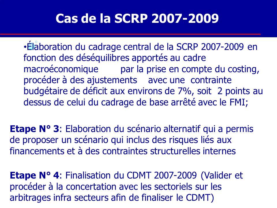 Cas de la SCRP 2007-2009 Dans la mise en œuvre de cette démarche méthodologique retenue pour la SCRP 2007-2009, les actions suivantes sont réalisées: