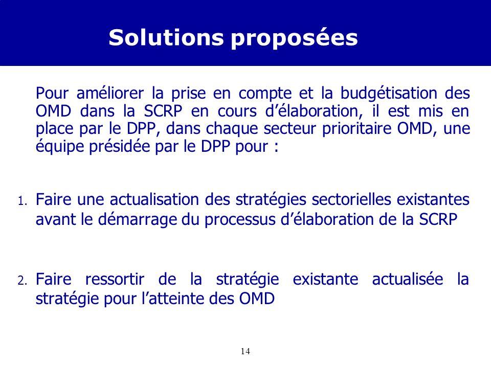 13 Quelques difficultés rencontrées 1. Difficulté à sentendre avec les IBWs (FMI, BM) sur le cadrage; Ceci pose la question de la soutenabilité du cad