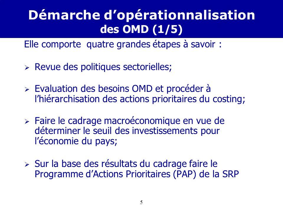 4 Contexte général Le 08 septembre 2000, 191 pays ont adopté la Déclaration du Millénaire qui a défini les OMD comme des objectifs permettant datteind