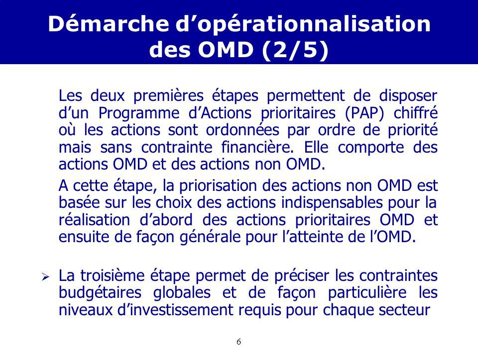 5 Démarche dopérationnalisation des OMD (1/5) Elle comporte quatre grandes étapes à savoir : Revue des politiques sectorielles; Evaluation des besoins